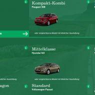 enterprise autovermietung ranking 2016