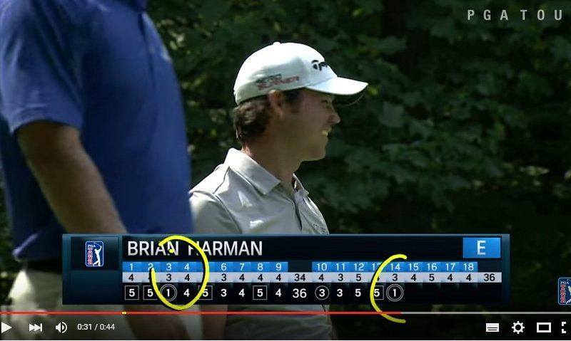 Brian Harman